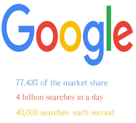 google stats statistics